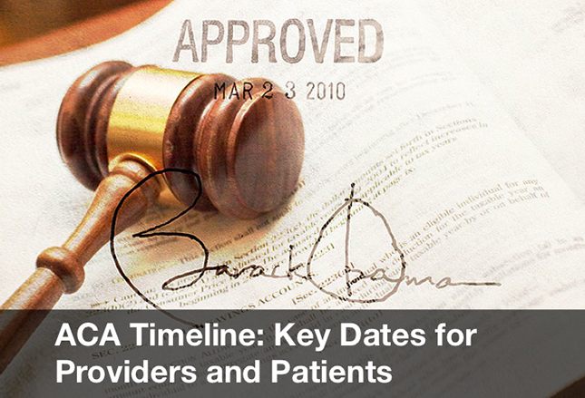 ACA Timeline: Key Dates for Providers and Patients